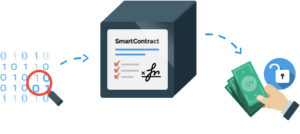 Smart Contract - wie funktioniert das?